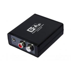 Digital til Analog Audio Converter
